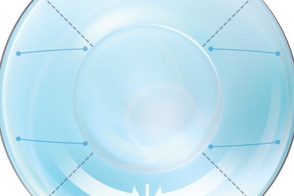 Optimalizovaná geometrie torických čoček